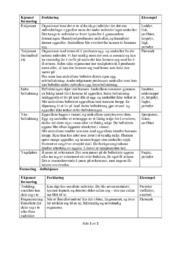 Definisjonsark om formering   Naturfag   Analyse