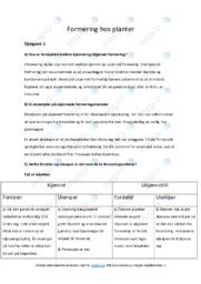 Formering hos planter | Oppgave | 6 i karakter